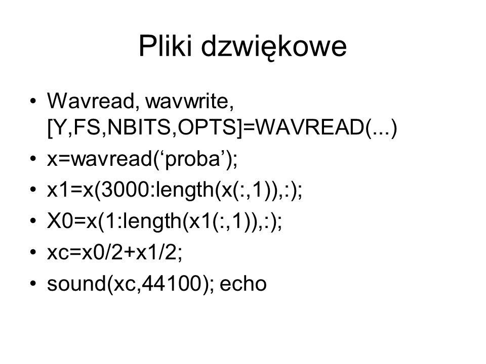 Pliki dzwiękowe Wavread, wavwrite, [Y,FS,NBITS,OPTS]=WAVREAD(...)